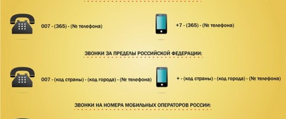 Коды городов и районов Крыма и важные телефонные номера